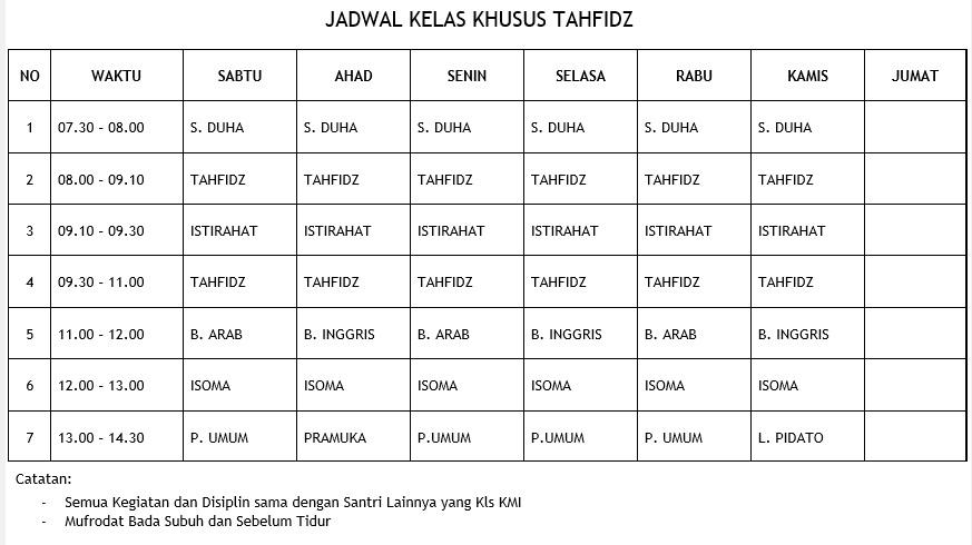 Lihat Jadwal Kelas Khusus Tahfidz